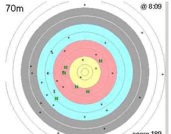 70m Target Chart